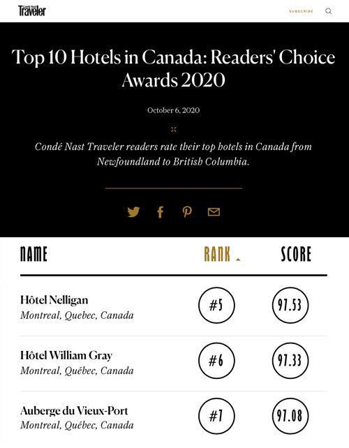 Liste top 10 des meilleurs hôtels du Canada